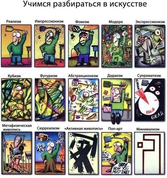 курс современного искусства