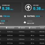 Скорость мобильного 4G интернета на Кипре
